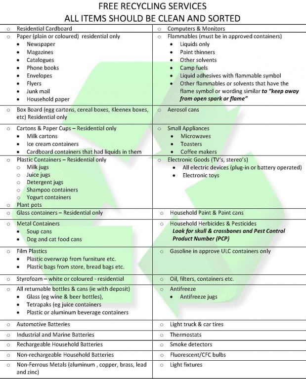 List of Recyclables Accepted for Free